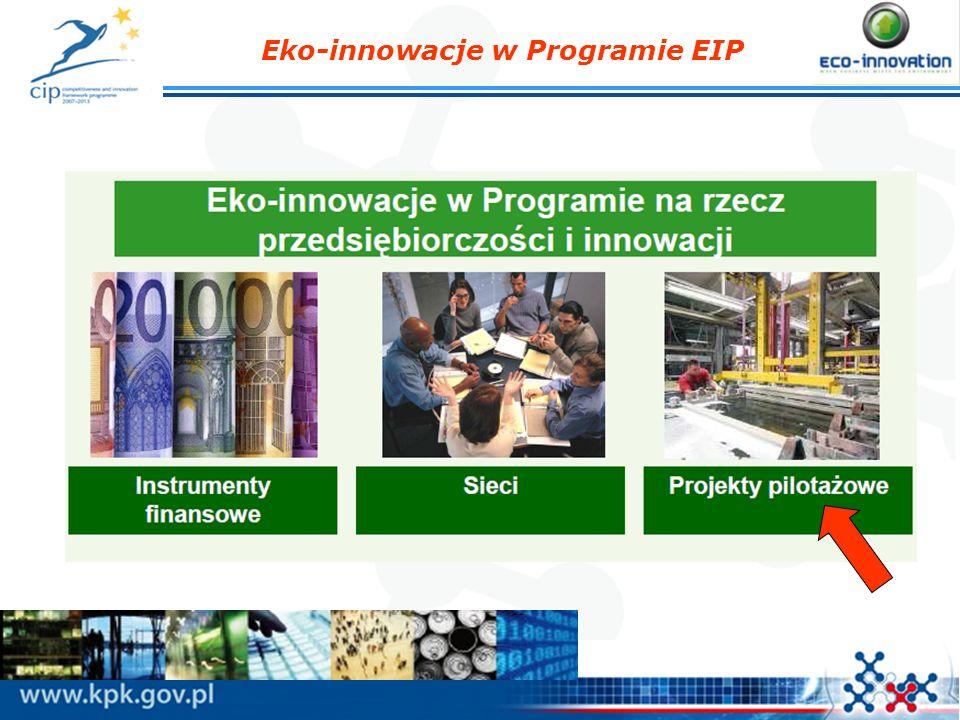Eko-innowacje w Programie EIP Eco-Innowacje a IEE Pierwsza aplikacja i komercjalizacja Zintegrowane podejście uwzględniające różne aspekty środowiskowe (efektywność wykorzystania zasobów – wody, energii, surowców, itp..) Zachowanie cyklu życia (LCA) MŚP i sektor prywatny jako główni beneficjenci Demonstracja na rynku Promocja i upowszechnianie sprawdzonych inteligentnych energetycznie rozwiązań Główny cel Energia: efektywność energetyczna, odnawialne źródła energii, transport Stymulowanie działań poprzez znoszenie barier rynkowych i administracyjnych, szkolenia, podnoszenie świadomości Nie dla inwestycji i B+R Cele energetyczne: EU 2020