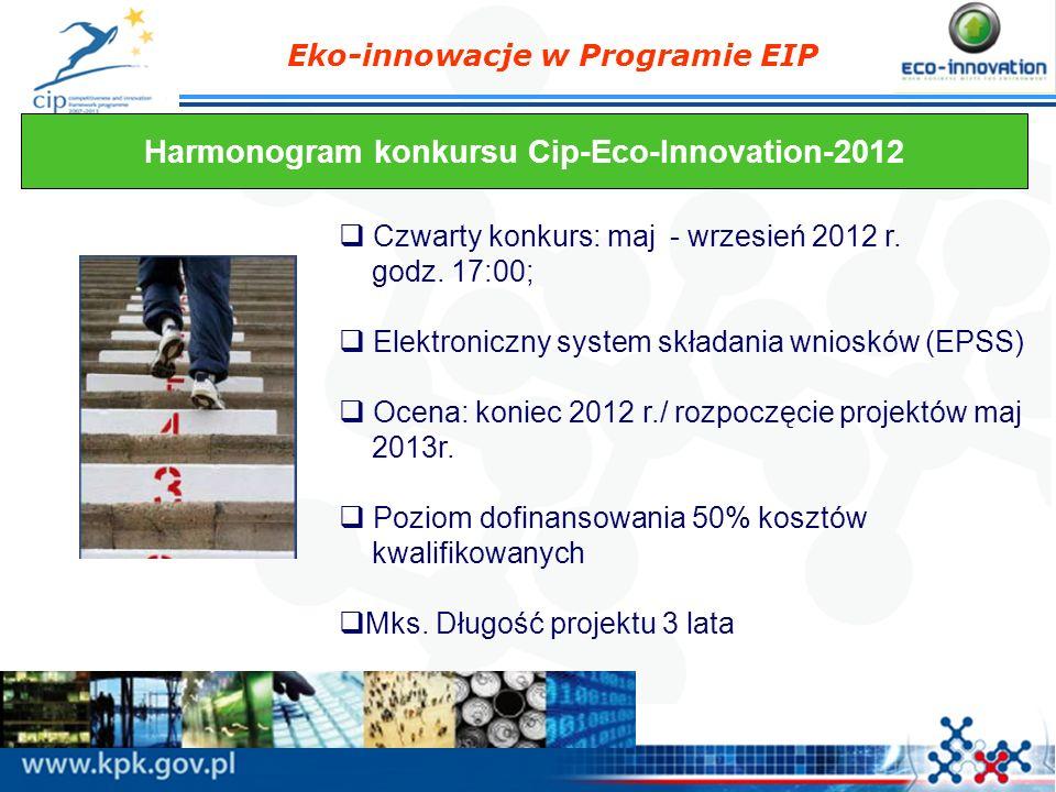 Eko-innowacje w Programie EIP Harmonogram konkursu Cip-Eco-Innovation-2012 Czwarty konkurs: maj - wrzesień 2012 r. godz. 17:00; Elektroniczny system s