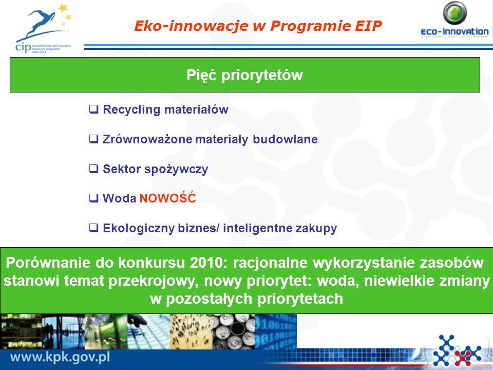 Eko-innowacje w Programie EIP Recycling materiałów Poprawa jakości materiałów pochodzących z recyclingu, udoskonalone metody sortowania i przetwarzania odpadów Innowacyjne produkty powstałe przy wykorzystaniu materiałów pochodzących z recyclingu lub usprawniające recycling materiałów Nowe rozwiązania biznesowe podnoszące konkurencyjność przedsiębiorstw działających w obszarze recyclingu, nowe struktury rynkowe dla produktów, procesów i usług z recyclingu; np.