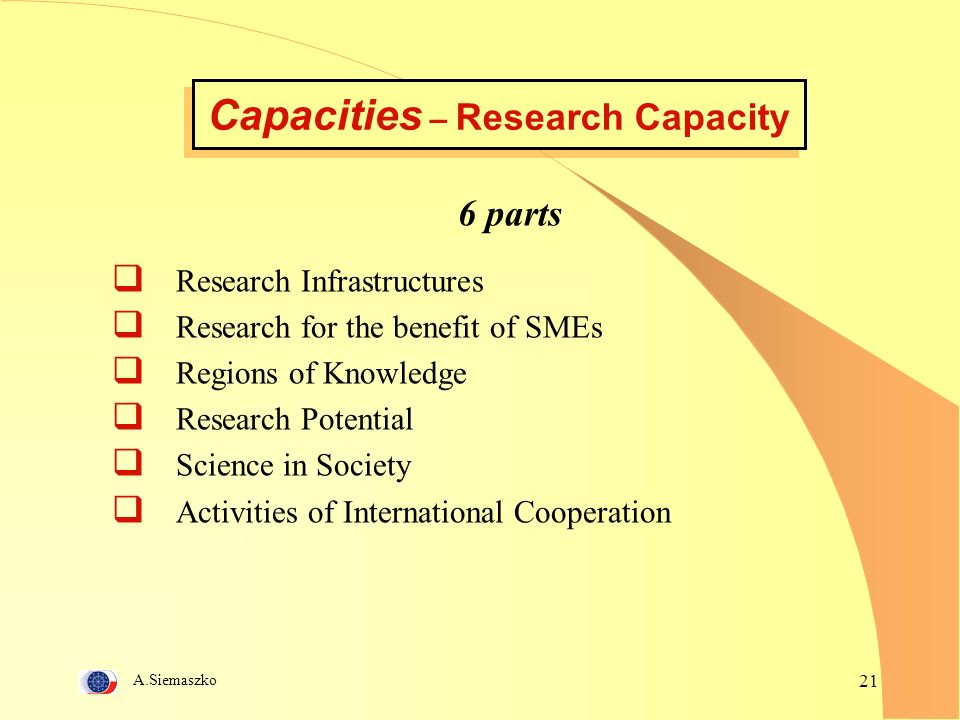 A.Siemaszko 21 6 parts Research Infrastructures Research for the benefit of SMEs Regions of Knowledge Research Potential Science in Society Activities of International Cooperation Capacities – Research Capacity
