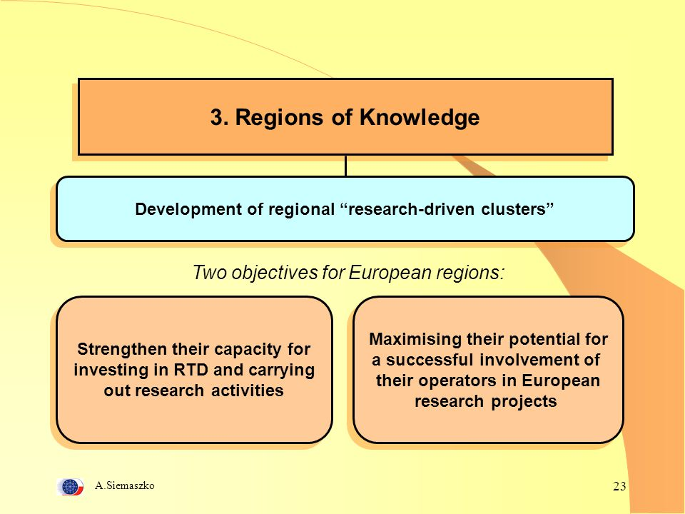 A.Siemaszko 23 3. Regions of Knowledge Development of regional research-driven clusters Two objectives for European regions: Strengthen their capacity