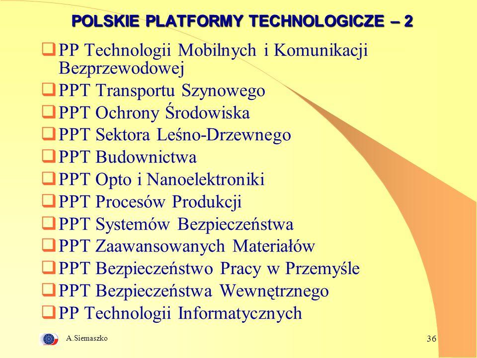A.Siemaszko 36 POLSKIE PLATFORMY TECHNOLOGICZE – 2 PP Technologii Mobilnych i Komunikacji Bezprzewodowej PPT Transportu Szynowego PPT Ochrony Środowiska PPT Sektora Leśno-Drzewnego PPT Budownictwa PPT Opto i Nanoelektroniki PPT Procesów Produkcji PPT Systemów Bezpieczeństwa PPT Zaawansowanych Materiałów PPT Bezpieczeństwo Pracy w Przemyśle PPT Bezpieczeństwa Wewnętrznego PP Technologii Informatycznych