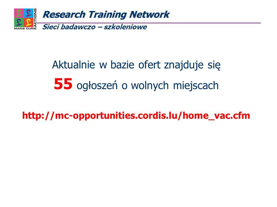 Research Training Network Research Training Network Sieci badawczo – szkoleniowe Aktualnie w bazie ofert znajduje się 55 ogłoszeń o wolnych miejscach http://mc-opportunities.cordis.lu/home_vac.cfm