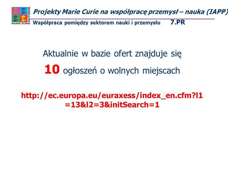 Projekty Marie Curie na współpracę przemysł – nauka (IAPP) Współpraca pomiędzy sektorem nauki i przemysłu 7.PR Aktualnie w bazie ofert znajduje się 10 ogłoszeń o wolnych miejscach http://ec.europa.eu/euraxess/index_en.cfm l1 =13&l2=3&initSearch=1
