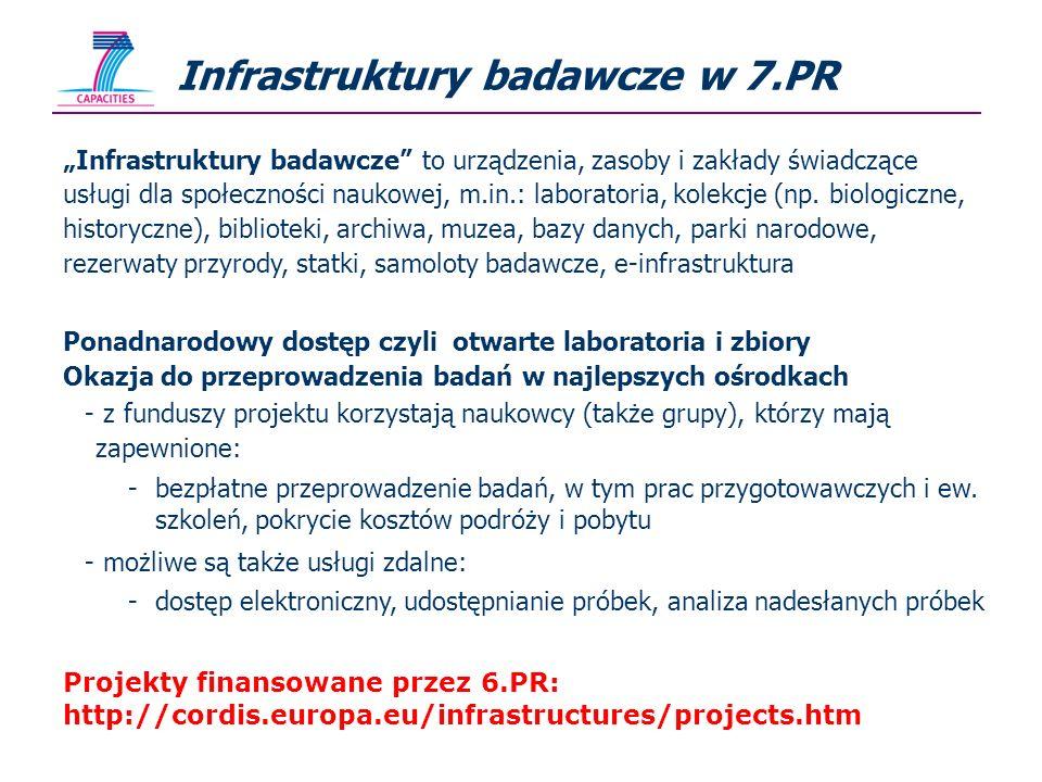 Infrastruktury badawcze w 7.PR Infrastruktury badawcze to urządzenia, zasoby i zakłady świadczące usługi dla społeczności naukowej, m.in.: laboratoria, kolekcje (np.