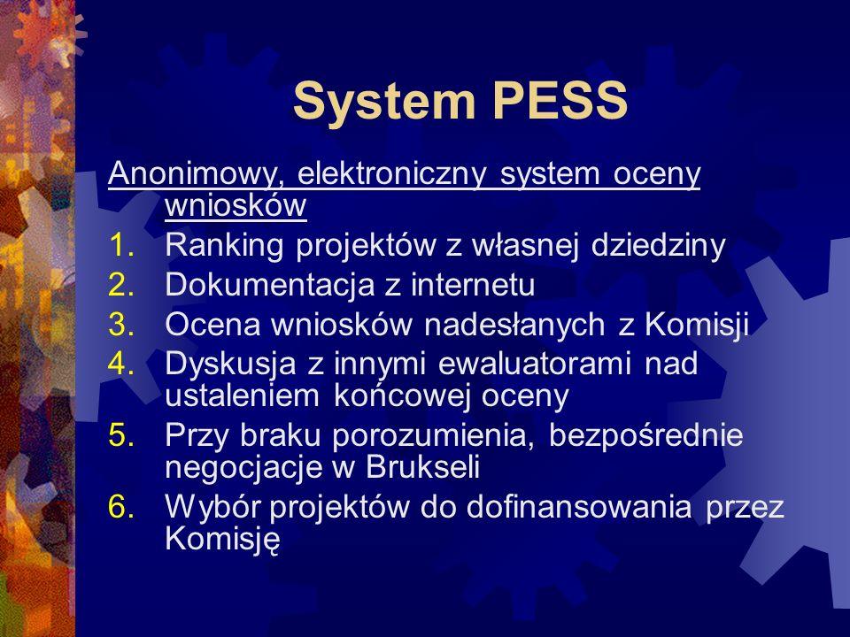 System PESS Anonimowy, elektroniczny system oceny wniosków 1.Ranking projektów z własnej dziedziny 2.Dokumentacja z internetu 3.Ocena wniosków nadesłanych z Komisji 4.Dyskusja z innymi ewaluatorami nad ustaleniem końcowej oceny 5.Przy braku porozumienia, bezpośrednie negocjacje w Brukseli 6.Wybór projektów do dofinansowania przez Komisję
