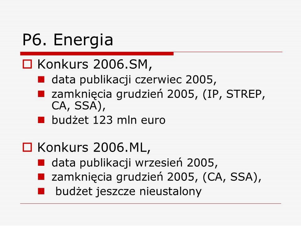 P6. Energia Konkurs 2006.SM, data publikacji czerwiec 2005, zamknięcia grudzień 2005, (IP, STREP, CA, SSA), budżet 123 mln euro Konkurs 2006.ML, data