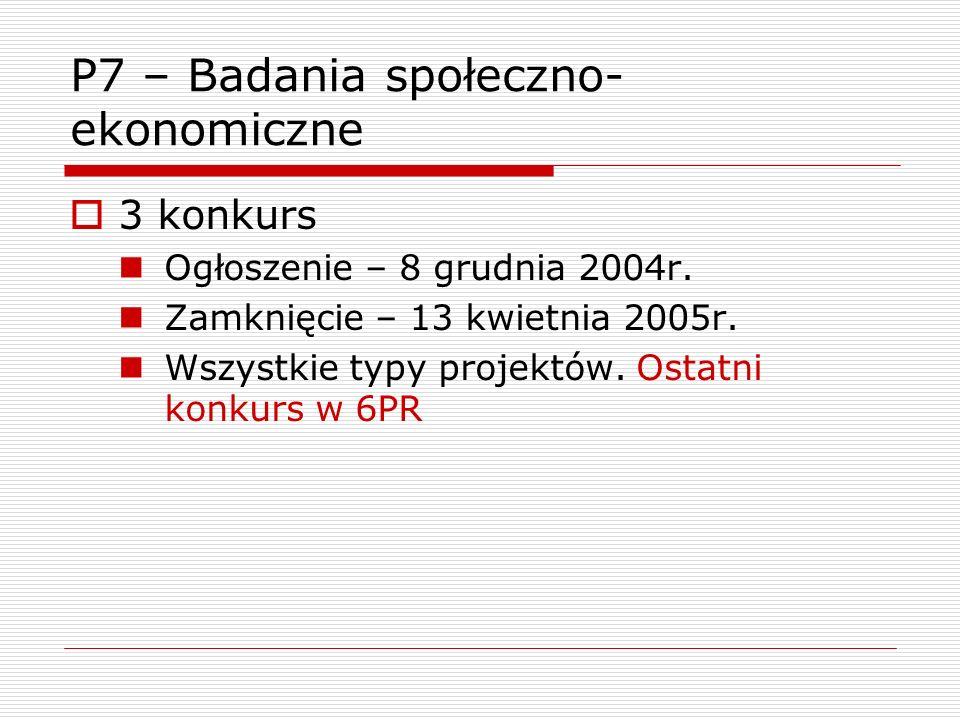 P7 – Badania społeczno- ekonomiczne 3 konkurs Ogłoszenie – 8 grudnia 2004r.