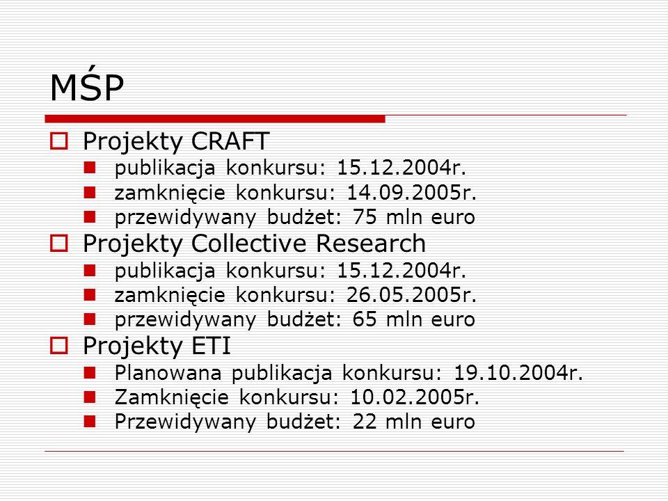 MŚP Projekty CRAFT publikacja konkursu: 15.12.2004r.