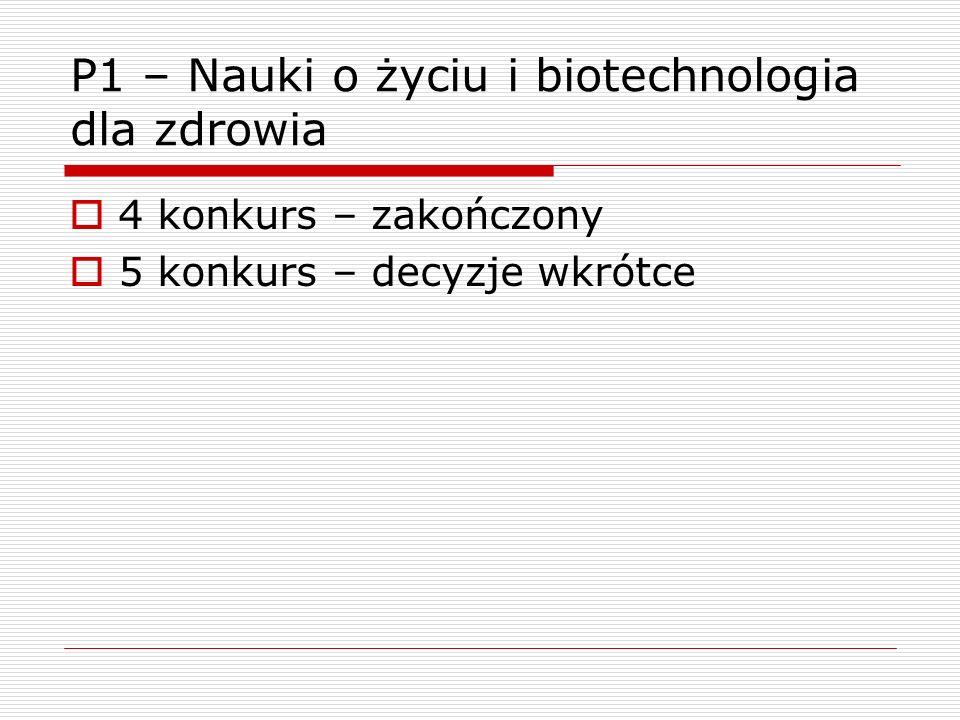 P1 – Nauki o życiu i biotechnologia dla zdrowia 4 konkurs – zakończony 5 konkurs – decyzje wkrótce