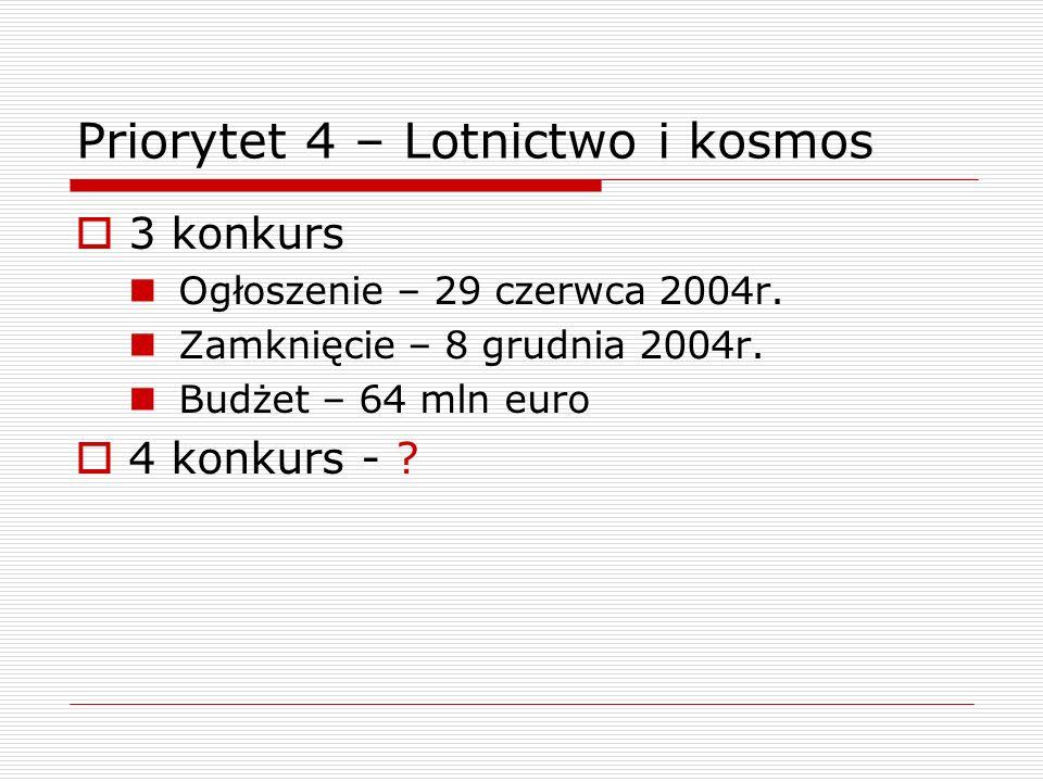Priorytet 4 – Lotnictwo i kosmos 3 konkurs Ogłoszenie – 29 czerwca 2004r.
