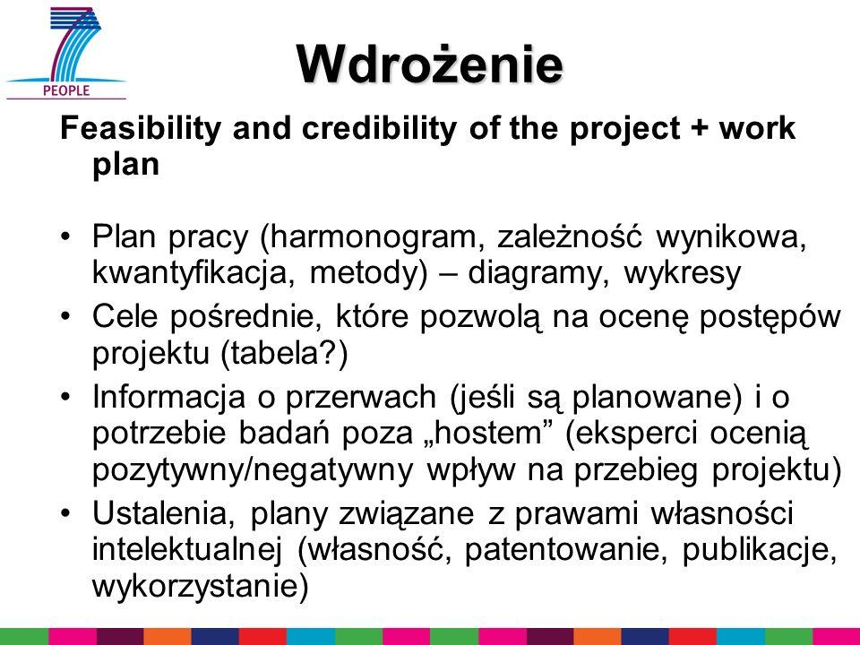 Wdrożenie Feasibility and credibility of the project + work plan Plan pracy (harmonogram, zależność wynikowa, kwantyfikacja, metody) – diagramy, wykre