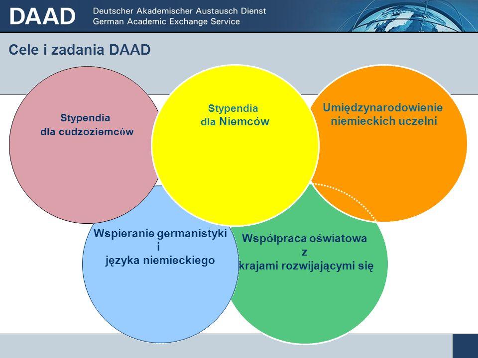 Wspó ł praca oświatowa z krajami rozwijającymi się Umiędzynarodowienie niemieckich uczelni Cele i zadania DAAD Wspieranie germanistyki i języka niemieckiego Stypendia dla cudzoziemc ó w Stypendia dla Niemców