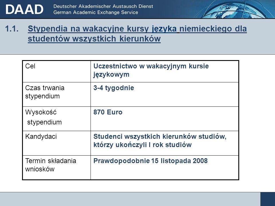 1.2.Stypendia na podróże grupowe do Niemiec dla polskich grup studenckich 15 października na podróże od stycznia do marca 15 stycznia na podróże od kwietnia do czerwca 15 kwietnia na podróże od lipca do września 15 lipca na podróże od października do grudnia Termin składania wniosków Studenci wszystkich kierunków studiów, którzy ukończyli I rok studiów (od 10 do 15 studentów) Kandydaci 35 Euro na każdy dzień pobytu w Niemczech na każdego uczestnika Wysokość stypendium 7-12 dniCzas trwania stypendium Umożliwienie grupom studenckim nawiązanie kontaktów w Niemczech Cel