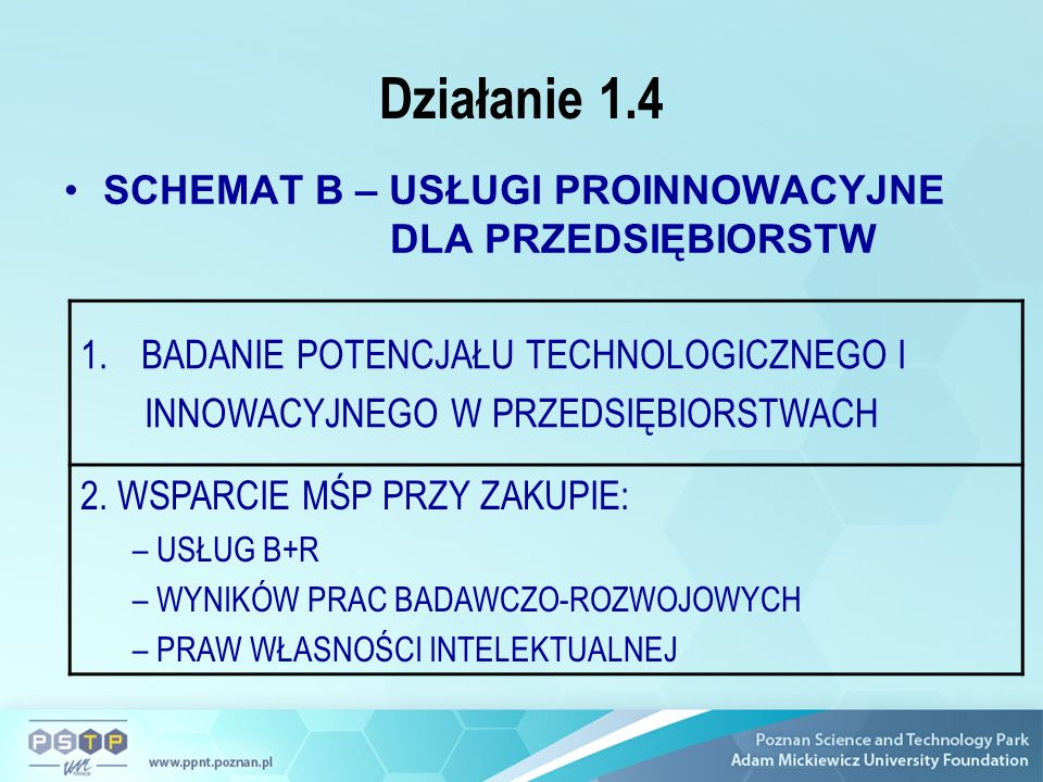 Działanie 1.4 SCHEMAT B – USŁUGI PROINNOWACYJNE DLA PRZEDSIĘBIORSTW 1.BADANIE POTENCJAŁU TECHNOLOGICZNEGO I INNOWACYJNEGO W PRZEDSIĘBIORSTWACH 2.