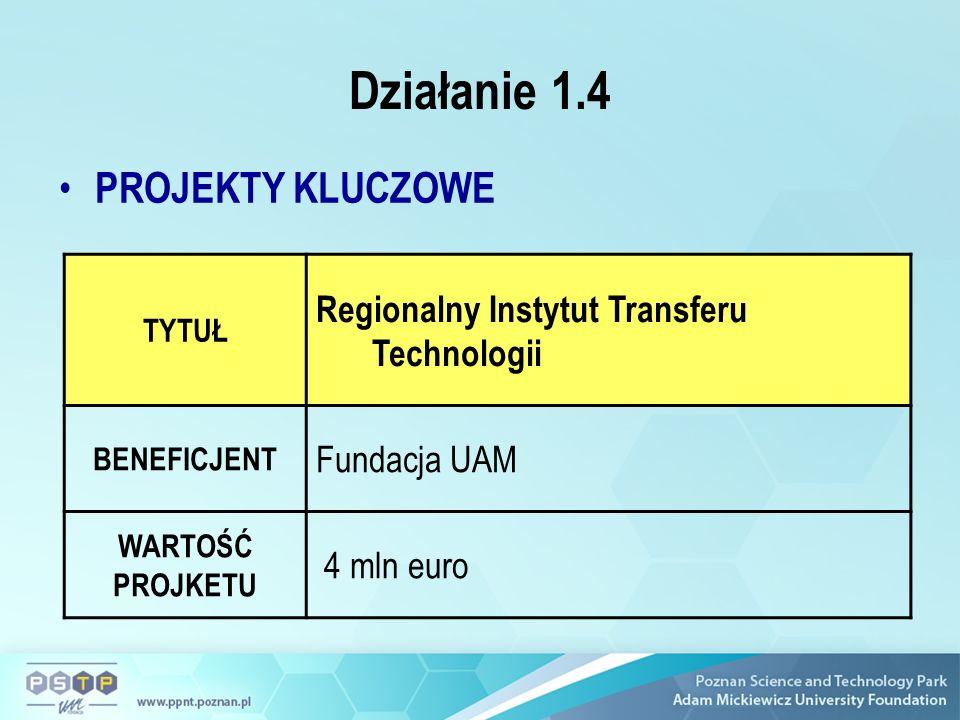 Działanie 1.4 PROJEKTY KLUCZOWE TYTUŁ Regionalny Instytut Transferu Technologii BENEFICJENT Fundacja UAM WARTOŚĆ PROJKETU 4 mln euro