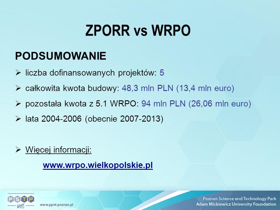 ZPORR vs WRPO PODSUMOWANIE liczba dofinansowanych projektów: 5 całkowita kwota budowy: 48,3 mln PLN (13,4 mln euro) pozostała kwota z 5.1 WRPO: 94 mln PLN (26,06 mln euro) lata 2004-2006 (obecnie 2007-2013) Więcej informacji: www.wrpo.wielkopolskie.pl