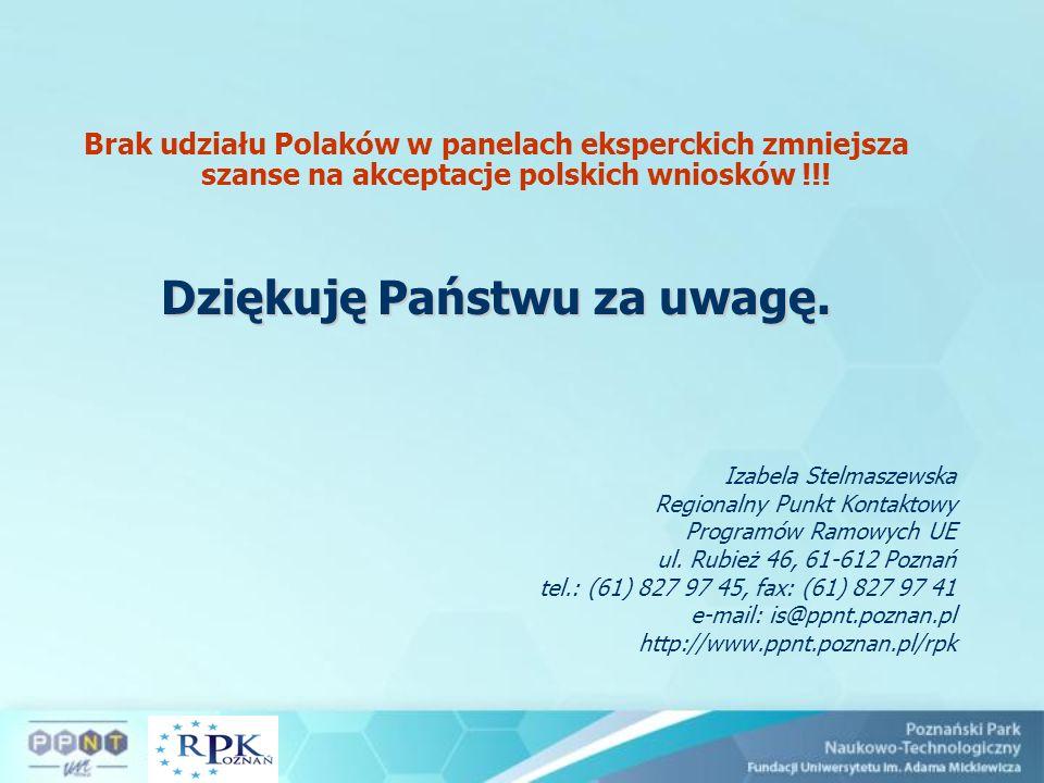 Brak udziału Polaków w panelach eksperckich zmniejsza szanse na akceptacje polskich wniosków !!! Dziękuję Państwu za uwagę. Izabela Stelmaszewska Regi