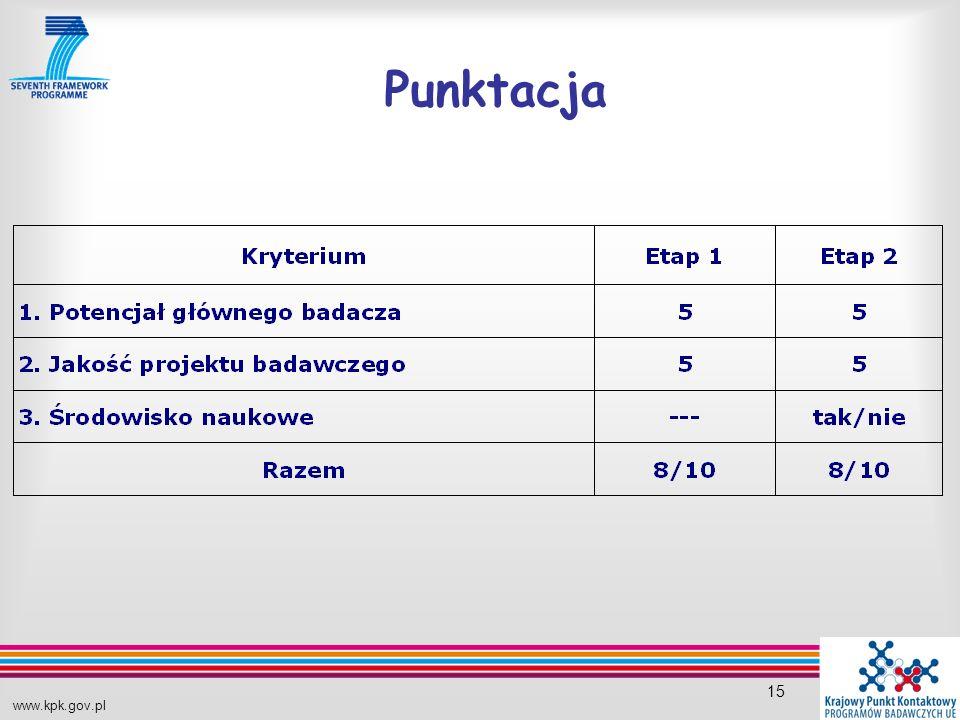 www.kpk.gov.pl 15 Punktacja