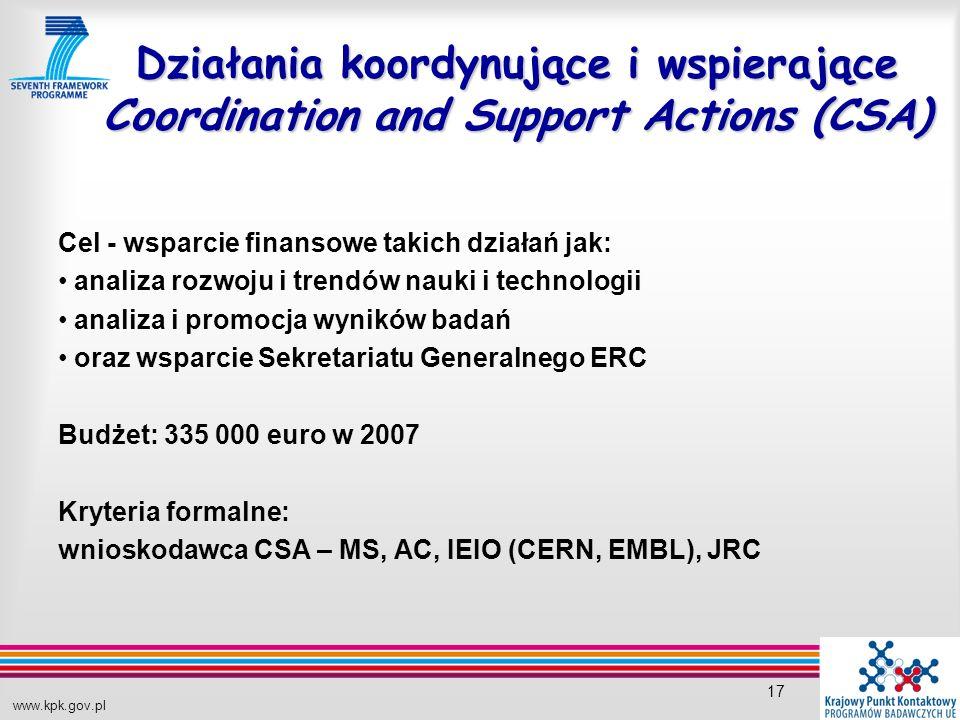 www.kpk.gov.pl 17 Działania koordynujące i wspierające Coordination and Support Actions (CSA) Cel - wsparcie finansowe takich działań jak: analiza rozwoju i trendów nauki i technologii analiza i promocja wyników badań oraz wsparcie Sekretariatu Generalnego ERC Budżet: 335 000 euro w 2007 Kryteria formalne: wnioskodawca CSA – MS, AC, IEIO (CERN, EMBL), JRC