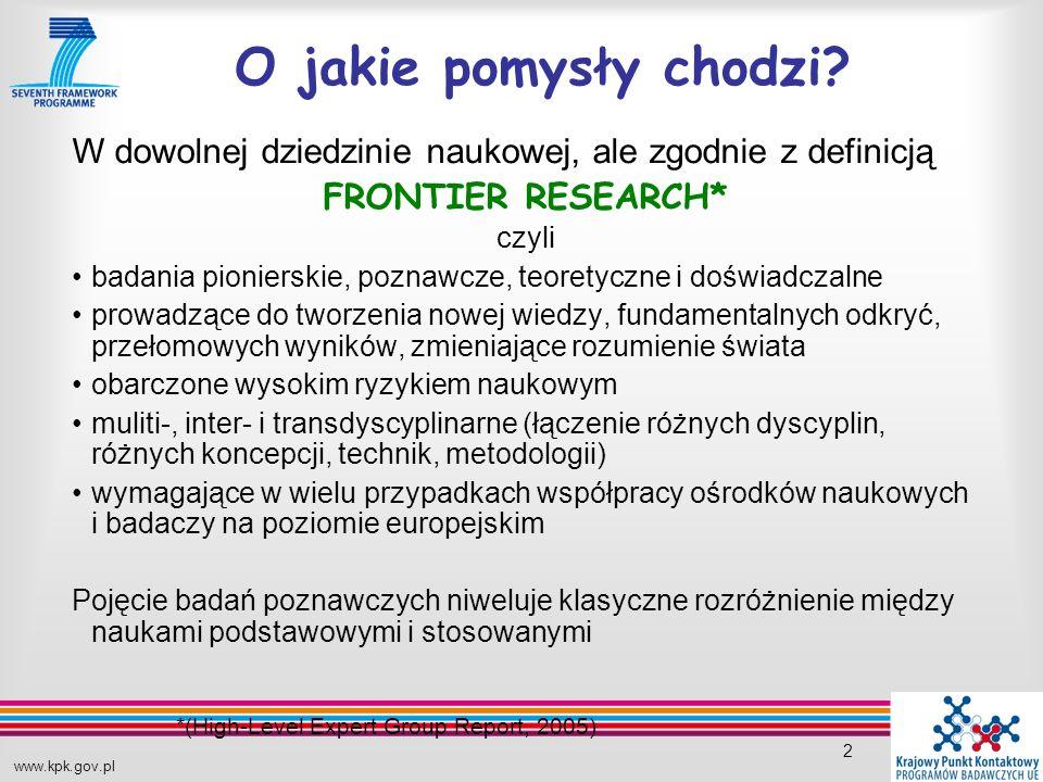 www.kpk.gov.pl 2 O jakie pomysły chodzi.