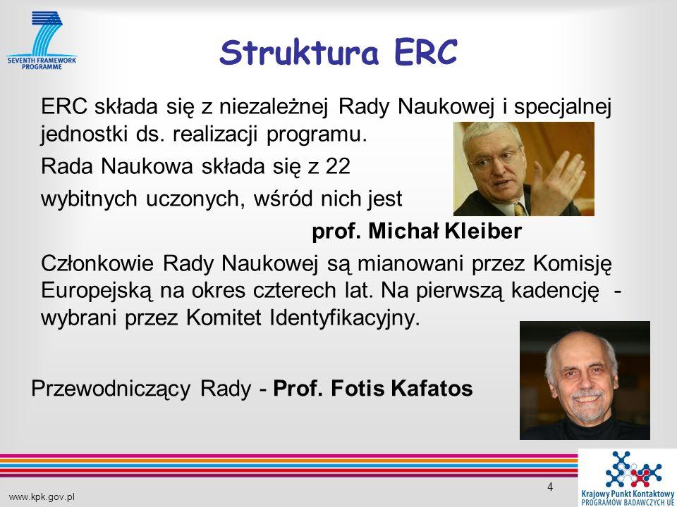 www.kpk.gov.pl 4 Struktura ERC ERC składa się z niezależnej Rady Naukowej i specjalnej jednostki ds.