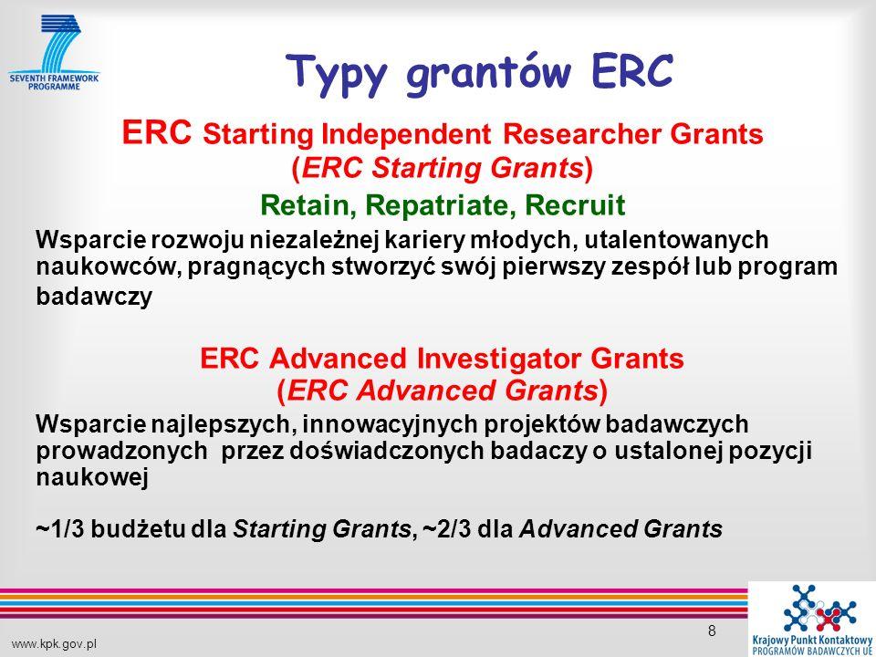 www.kpk.gov.pl 8 Typy grantów ERC ERC Starting Independent Researcher Grants (ERC Starting Grants) Retain, Repatriate, Recruit Wsparcie rozwoju niezależnej kariery młodych, utalentowanych naukowców, pragnących stworzyć swój pierwszy zespół lub program badawczy ERC Advanced Investigator Grants (ERC Advanced Grants) Wsparcie najlepszych, innowacyjnych projektów badawczych prowadzonych przez doświadczonych badaczy o ustalonej pozycji naukowej ~1/3 budżetu dla Starting Grants, ~2/3 dla Advanced Grants
