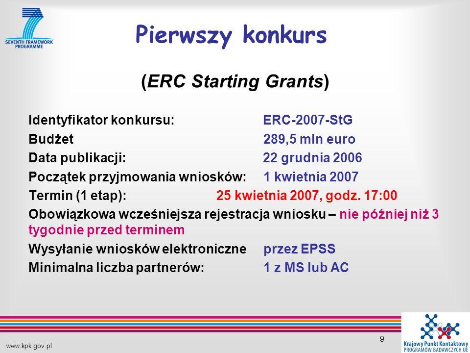 www.kpk.gov.pl 9 Pierwszy konkurs (ERC Starting Grants) Identyfikator konkursu: ERC-2007-StG Budżet 289,5 mln euro Data publikacji: 22 grudnia 2006 Początek przyjmowania wniosków:1 kwietnia 2007 Termin (1 etap): 25 kwietnia 2007, godz.
