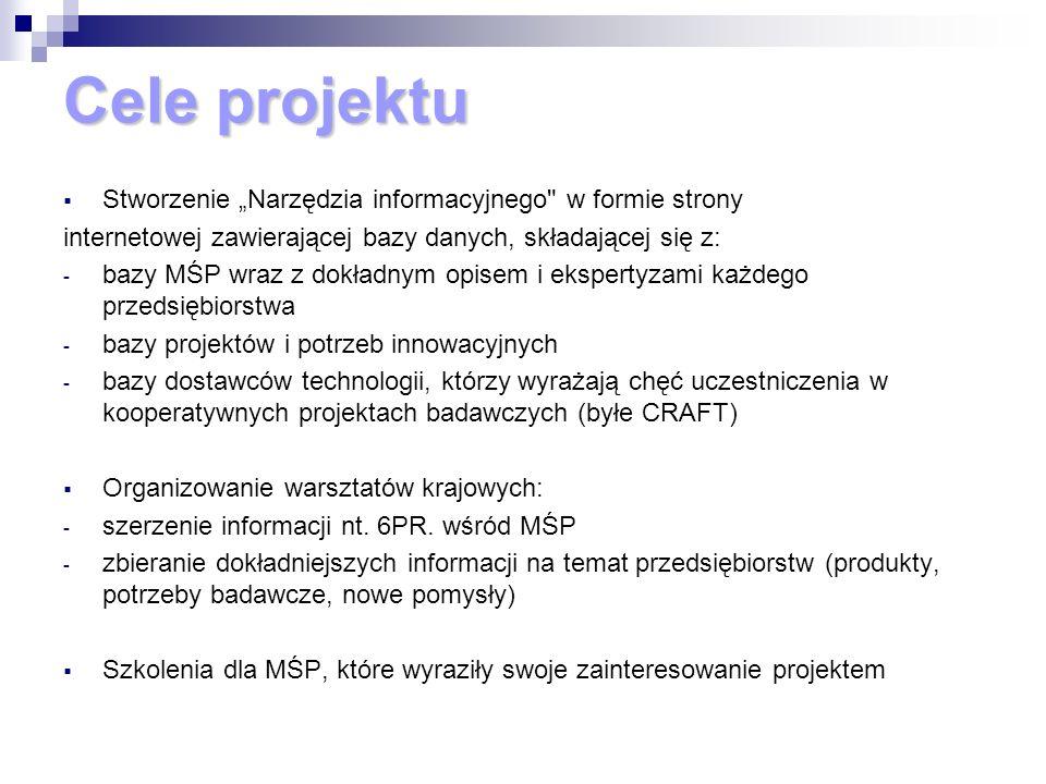 Cele projektu Stworzenie Narzędzia informacyjnego w formie strony internetowej zawierającej bazy danych, składającej się z: - bazy MŚP wraz z dokładnym opisem i ekspertyzami każdego przedsiębiorstwa - bazy projektów i potrzeb innowacyjnych - bazy dostawców technologii, którzy wyrażają chęć uczestniczenia w kooperatywnych projektach badawczych (byłe CRAFT) Organizowanie warsztatów krajowych: - szerzenie informacji nt.