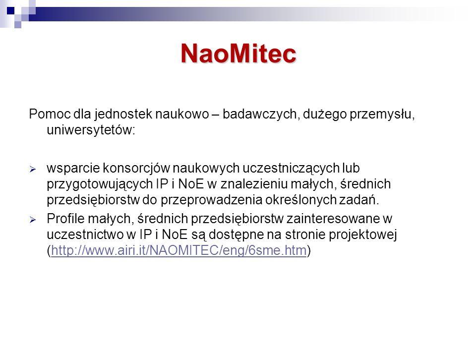 NaoMitec Pomoc dla jednostek naukowo – badawczych, dużego przemysłu, uniwersytetów: wsparcie konsorcjów naukowych uczestniczących lub przygotowujących IP i NoE w znalezieniu małych, średnich przedsiębiorstw do przeprowadzenia określonych zadań.