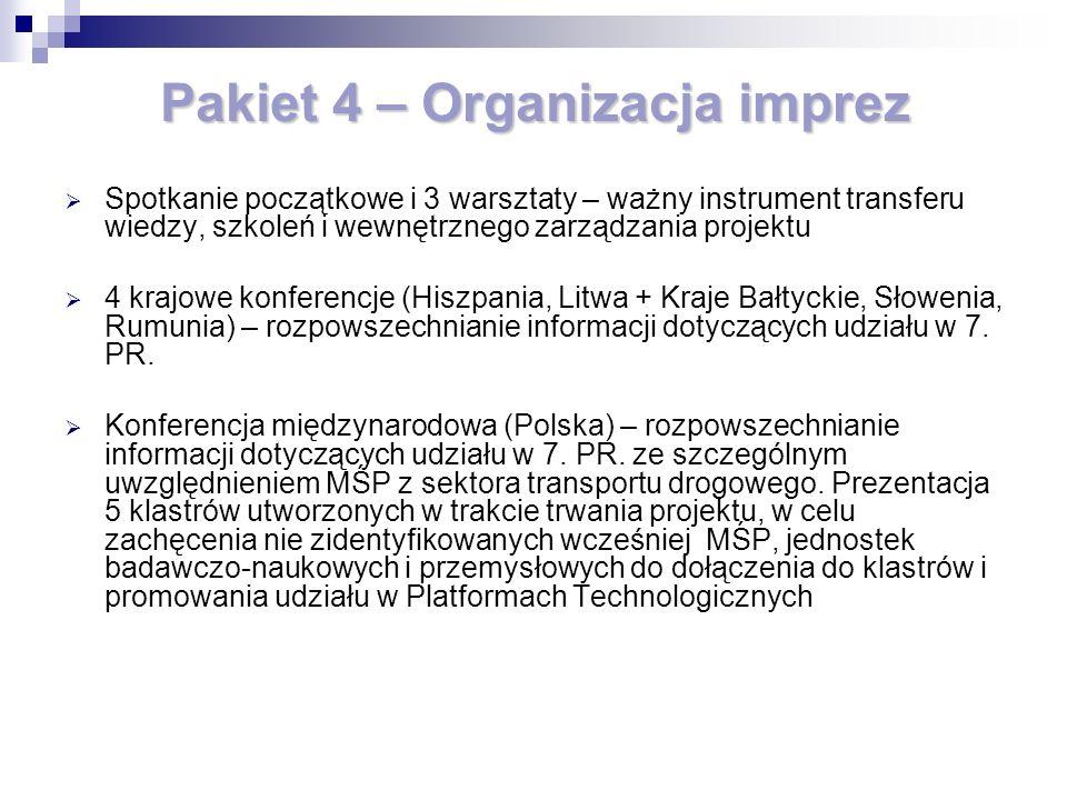 Pakiet 4 – Organizacja imprez Spotkanie początkowe i 3 warsztaty – ważny instrument transferu wiedzy, szkoleń i wewnętrznego zarządzania projektu 4 krajowe konferencje (Hiszpania, Litwa + Kraje Bałtyckie, Słowenia, Rumunia) – rozpowszechnianie informacji dotyczących udziału w 7.