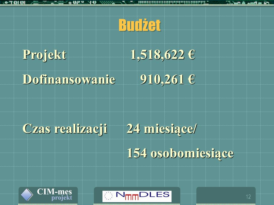 12 Budżet Projekt 1,518,622 Projekt 1,518,622 Dofinansowanie 910,261 Dofinansowanie 910,261 Czas realizacji24 miesiące/ 154 osobomiesiące