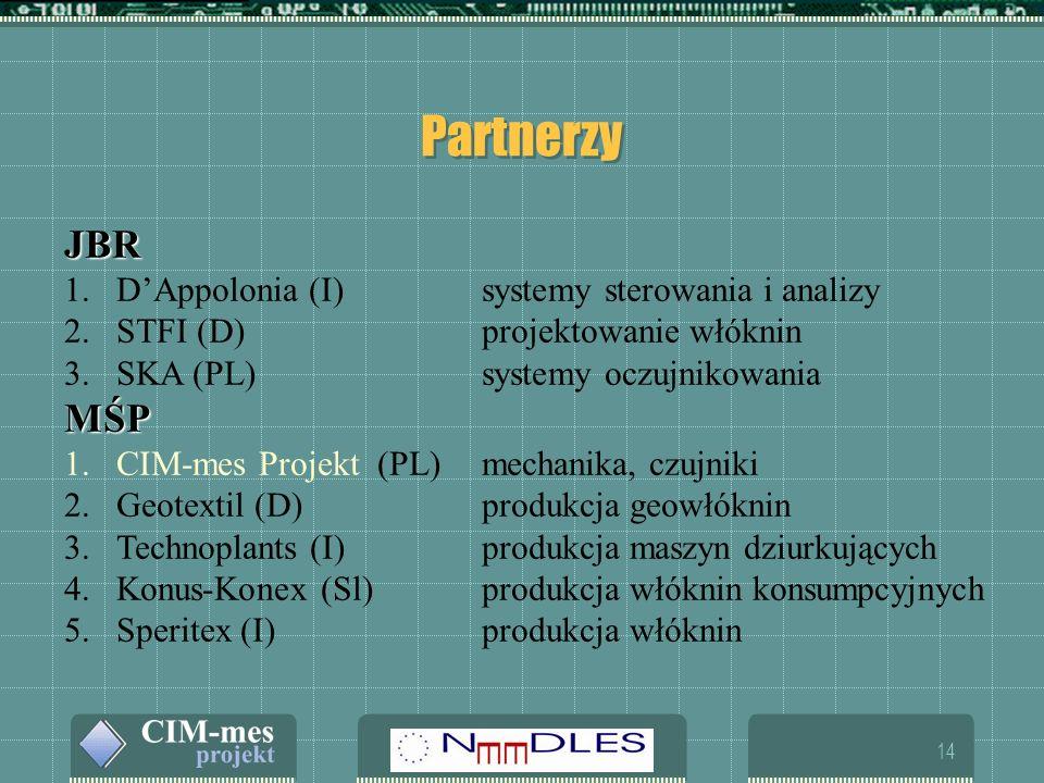 14 Partnerzy JBR 1.DAppolonia (I)systemy sterowania i analizy 2.STFI (D)projektowanie włóknin 3.SKA (PL)systemy oczujnikowaniaMŚP 1.CIM-mes Projekt(PL)mechanika, czujniki 2.Geotextil (D)produkcja geowłóknin 3.Technoplants (I)produkcja maszyn dziurkujących 4.Konus-Konex (Sl)produkcja włóknin konsumpcyjnych 5.Speritex (I)produkcja włóknin