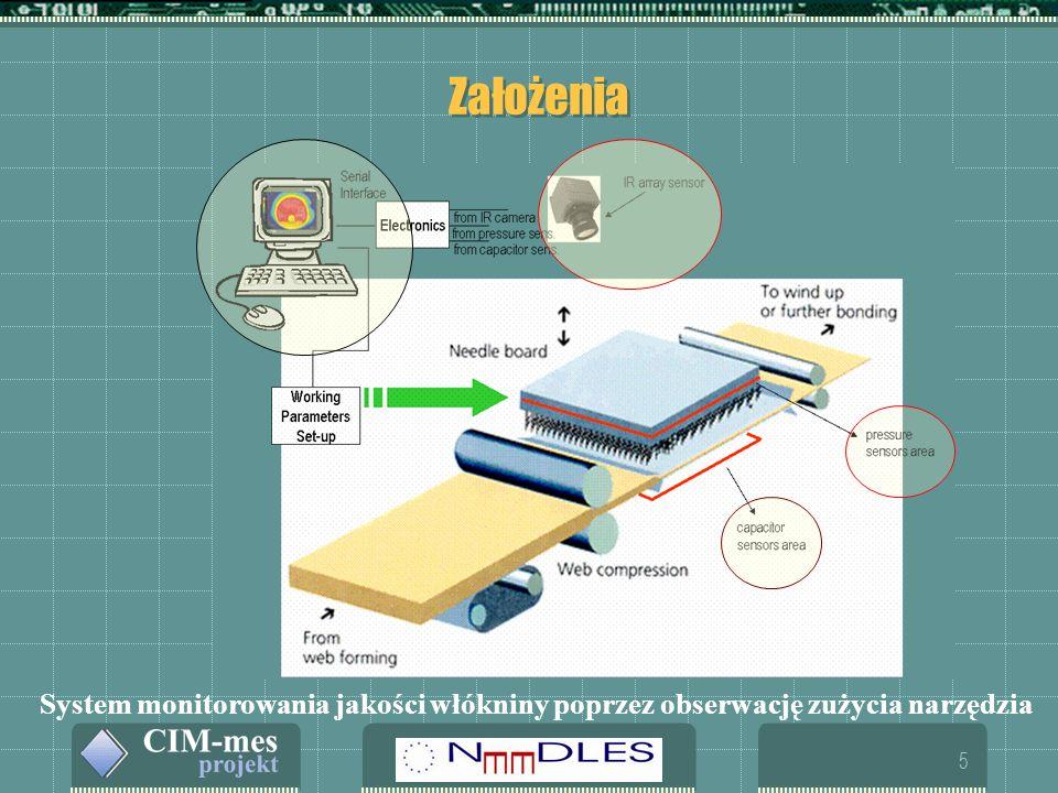 5 Założenia System monitorowania jakości włókniny poprzez obserwację zużycia narzędzia