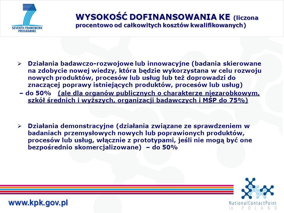 www.kpk.gov.pl WYSOKOŚĆ DOFINANSOWANIA KE (liczona procentowo od całkowitych kosztów kwalifikowanych) Działania badawczo-rozwojowe lub innowacyjne (ba