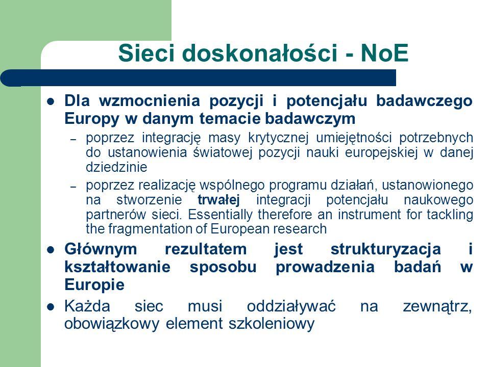 Sieci doskonałości - NoE Dla wzmocnienia pozycji i potencjału badawczego Europy w danym temacie badawczym – poprzez integrację masy krytycznej umiejętności potrzebnych do ustanowienia światowej pozycji nauki europejskiej w danej dziedzinie – poprzez realizację wspólnego programu działań, ustanowionego na stworzenie trwałej integracji potencjału naukowego partnerów sieci.