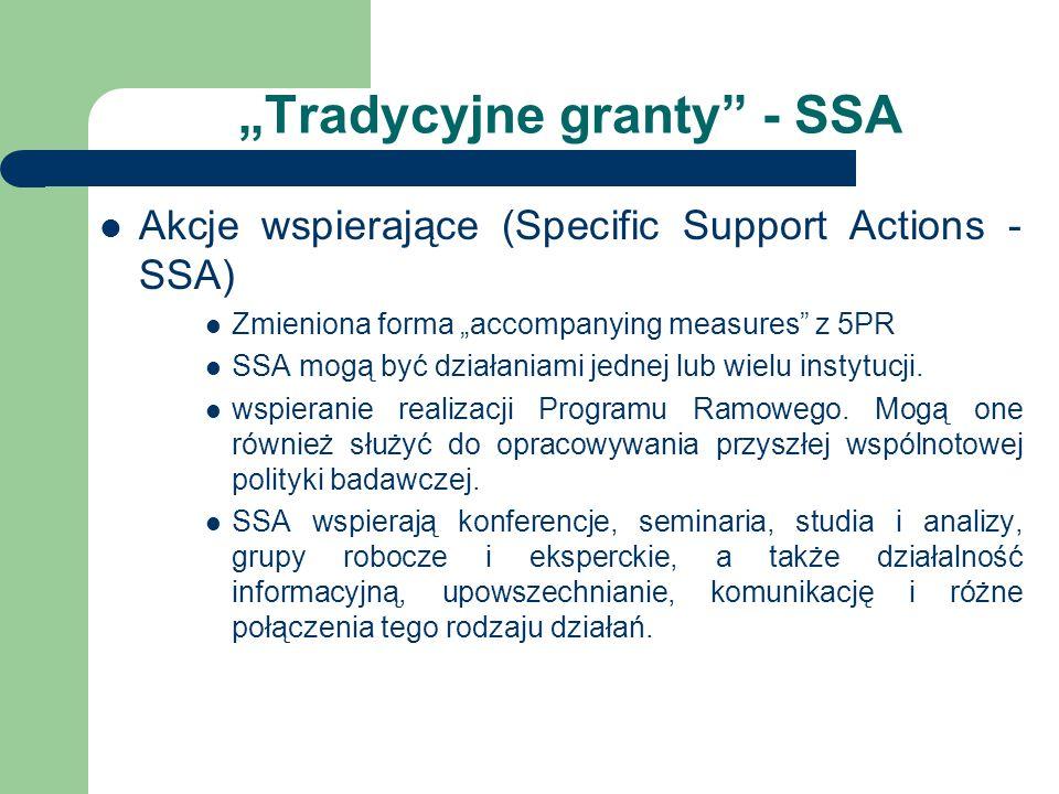 Tradycyjne granty - SSA Akcje wspierające (Specific Support Actions - SSA) Zmieniona forma accompanying measures z 5PR SSA mogą być działaniami jednej lub wielu instytucji.