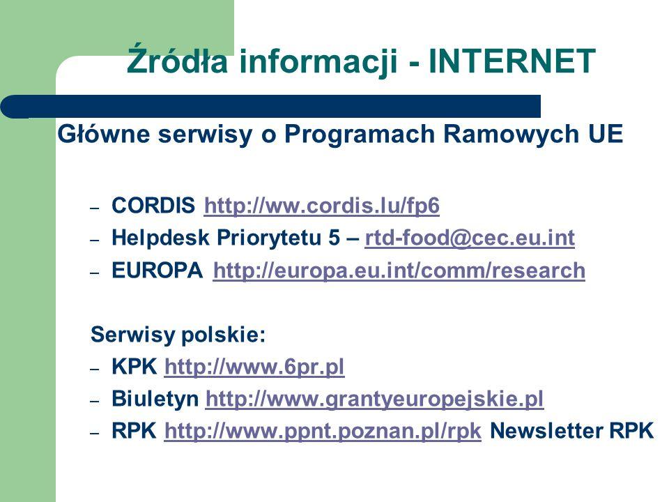 Źródła informacji - INTERNET Główne serwisy o Programach Ramowych UE – CORDIS http://ww.cordis.lu/fp6http://ww.cordis.lu/fp6 – Helpdesk Priorytetu 5 – rtd-food@cec.eu.intrtd-food@cec.eu.int – EUROPA http://europa.eu.int/comm/researchhttp://europa.eu.int/comm/research Serwisy polskie: – KPK http://www.6pr.plhttp://www.6pr.pl – Biuletyn http://www.grantyeuropejskie.plhttp://www.grantyeuropejskie.pl – RPK http://www.ppnt.poznan.pl/rpk Newsletter RPKhttp://www.ppnt.poznan.pl/rpk