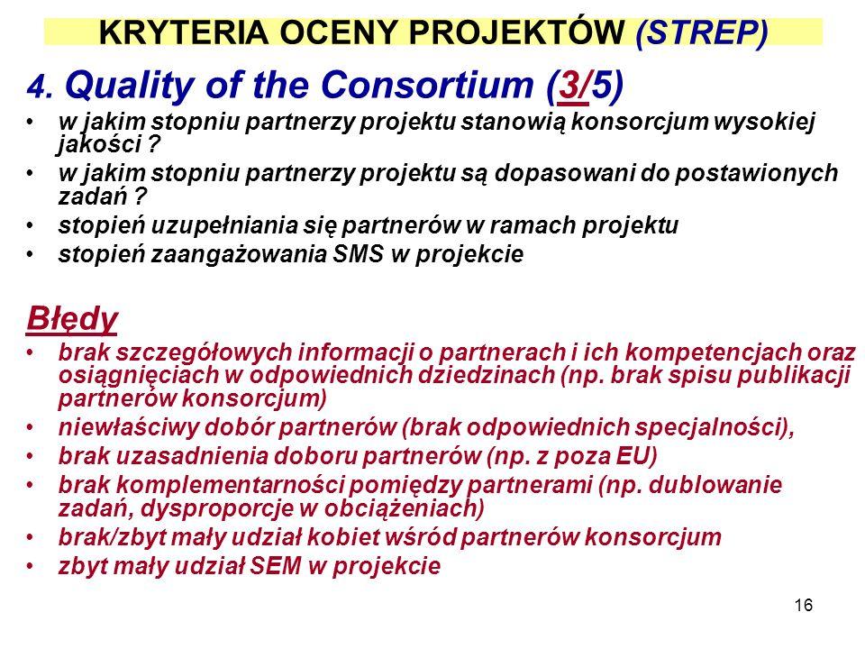 16 KRYTERIA OCENY PROJEKTÓW (STREP) 4. Quality of the Consortium (3/5) w jakim stopniu partnerzy projektu stanowią konsorcjum wysokiej jakości ? w jak