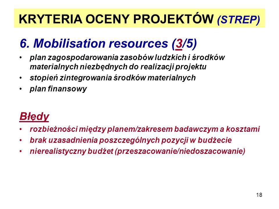 18 KRYTERIA OCENY PROJEKTÓW (STREP) 6. Mobilisation resources (3/5) plan zagospodarowania zasobów ludzkich i środków materialnych niezbędnych do reali
