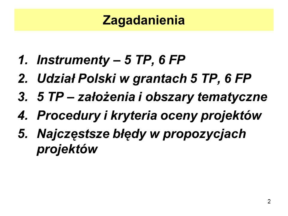 2 Zagadanienia 1.Instrumenty – 5 TP, 6 FP 2.Udział Polski w grantach 5 TP, 6 FP 3.5 TP – założenia i obszary tematyczne 4.Procedury i kryteria oceny p