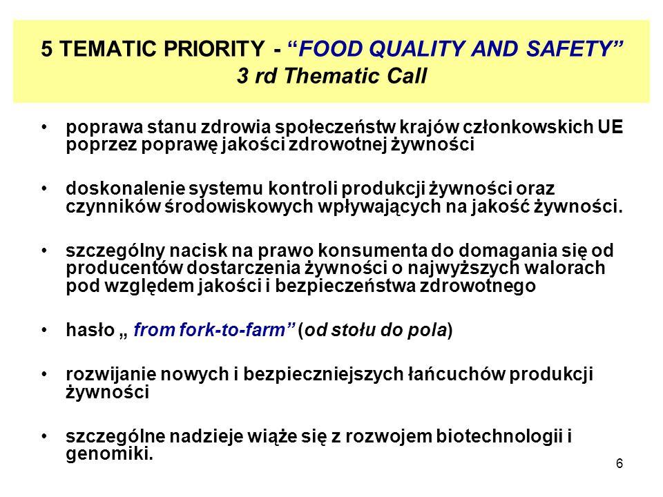 6 5 TEMATIC PRIORITY - FOOD QUALITY AND SAFETY 3 rd Thematic Call poprawa stanu zdrowia społeczeństw krajów członkowskich UE poprzez poprawę jakości zdrowotnej żywności doskonalenie systemu kontroli produkcji żywności oraz czynników środowiskowych wpływających na jakość żywności.