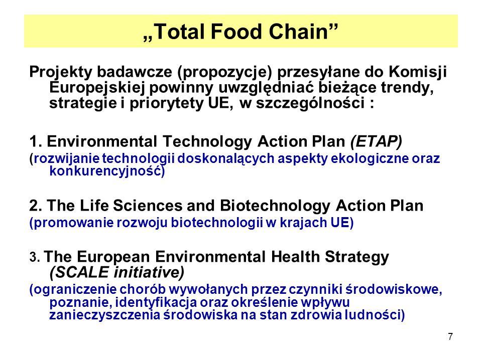 7 Total Food Chain Projekty badawcze (propozycje) przesyłane do Komisji Europejskiej powinny uwzględniać bieżące trendy, strategie i priorytety UE, w