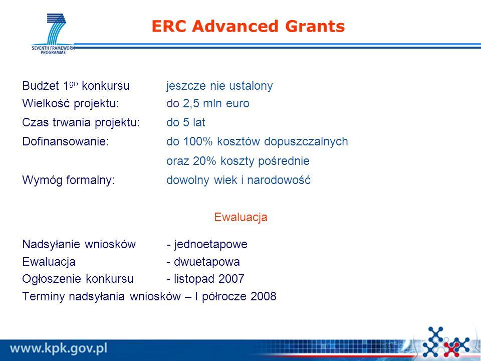 11 Budżet 1 go konkursu jeszcze nie ustalony Wielkość projektu: do 2,5 mln euro Czas trwania projektu: do 5 lat Dofinansowanie:do 100% kosztów dopuszczalnych oraz 20% koszty pośrednie Wymóg formalny: dowolny wiek i narodowość Ewaluacja Nadsyłanie wniosków - jednoetapowe Ewaluacja - dwuetapowa Ogłoszenie konkursu- listopad 2007 Terminy nadsyłania wniosków – I półrocze 2008 ERC Advanced Grants