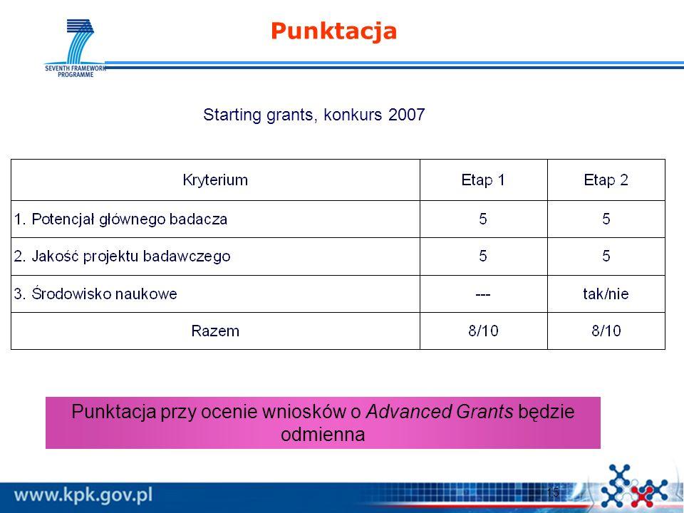 15 Punktacja Starting grants, konkurs 2007 Punktacja przy ocenie wniosków o Advanced Grants będzie odmienna