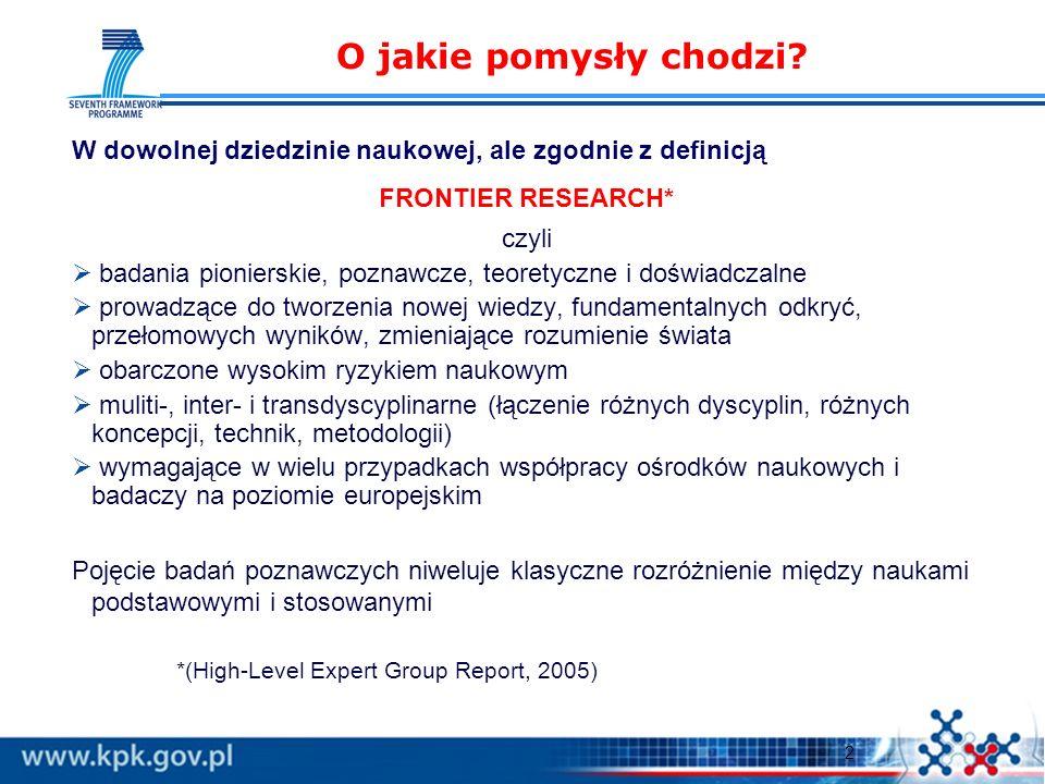 23 Zapraszamy na spotkania informacyjne o szczegółach Advanced Grants – grudzień 2007, styczeń 2008 http://www.kpk.gov.pl/aktualnosci/imprezy/index.html Zapraszamy na indywidualne konsultacje od połowy listopada KPK ul.