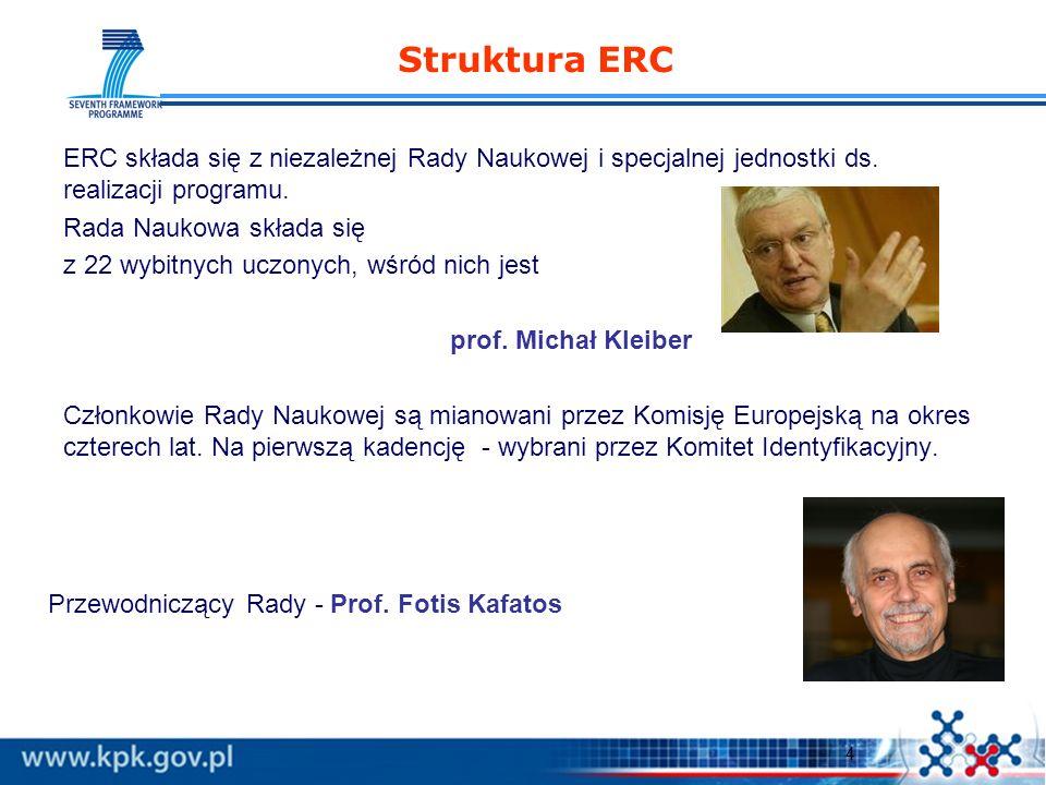 4 Struktura ERC ERC składa się z niezależnej Rady Naukowej i specjalnej jednostki ds.