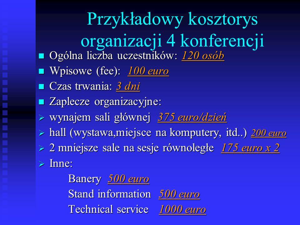 Przykładowy kosztorys organizacji 4 konferencji Ogólna liczba uczestników: 120 osób Ogólna liczba uczestników: 120 osób Wpisowe (fee): 100 euro Wpisow