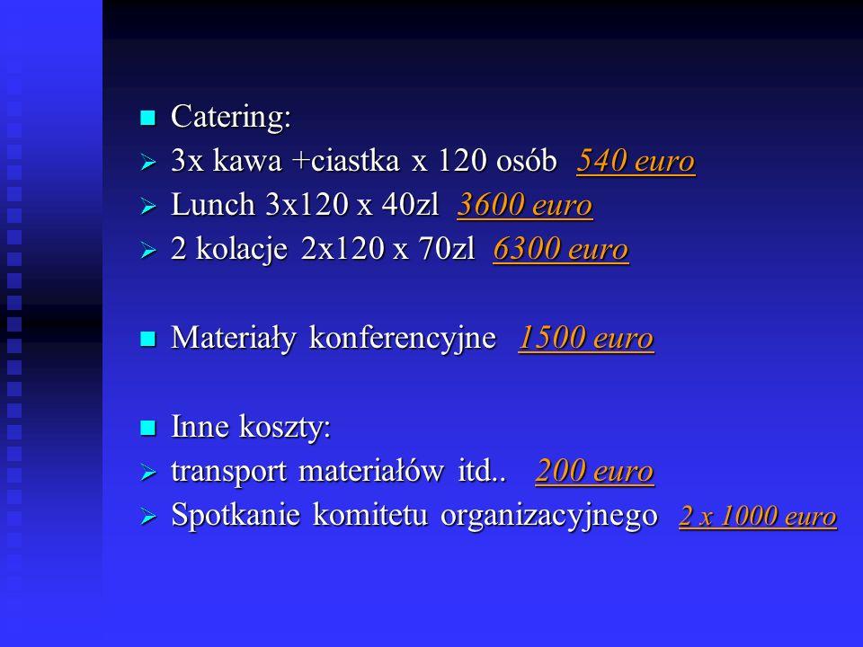 Catering: Catering: 3x kawa +ciastka x 120 osób 540 euro 3x kawa +ciastka x 120 osób 540 euro Lunch 3x120 x 40zl 3600 euro Lunch 3x120 x 40zl 3600 eur