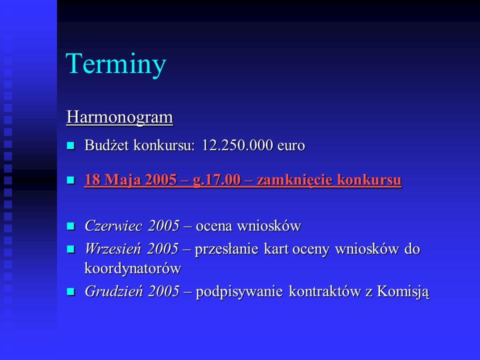 Terminy Harmonogram Budżet konkursu: 12.250.000 euro Budżet konkursu: 12.250.000 euro 18 Maja 2005 – g.17.00 – zamknięcie konkursu 18 Maja 2005 – g.17